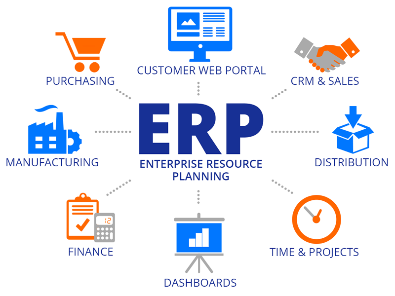 Online ERP software